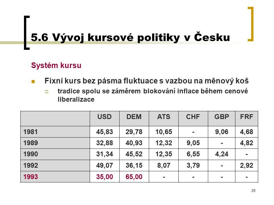 28 5.6 Vývoj kursové politiky v Česku Systém kursu Fixní kurs bez pásma fluktuace s vazbou na měnový koš  tradice spolu se záměrem blokování inflace během cenové liberalizace USDDEMATSCHFGBPFRF 198145,8329,7810,65-9,064,68 198932,8840,9312,329,05-4,82 199031,3445,5212,356,554,24- 199249,0736,158,073,79-2,92 199335,0065,00----