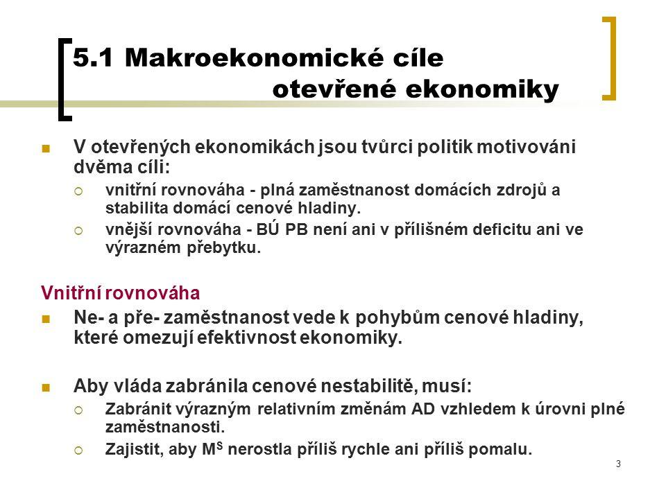 3 5.1 Makroekonomické cíle otevřené ekonomiky V otevřených ekonomikách jsou tvůrci politik motivováni dvěma cíli:  vnitřní rovnováha - plná zaměstnanost domácích zdrojů a stabilita domácí cenové hladiny.