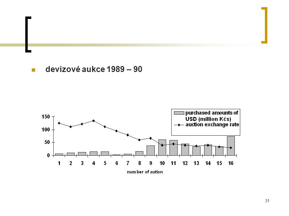 31 devizové aukce 1989 – 90