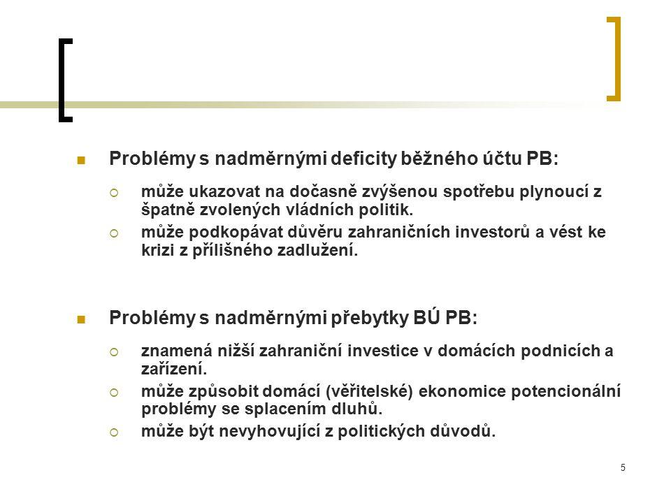 5 Problémy s nadměrnými deficity běžného účtu PB:  může ukazovat na dočasně zvýšenou spotřebu plynoucí z špatně zvolených vládních politik.