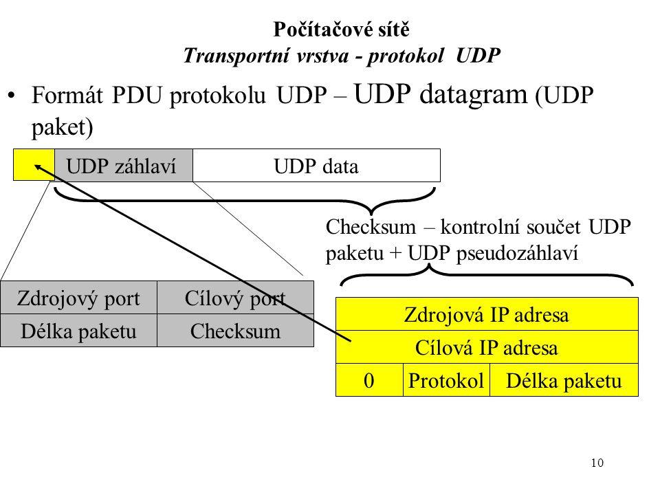 10 Počítačové sítě Transportní vrstva - protokol UDP Formát PDU protokolu UDP – UDP datagram (UDP paket) UDP záhlavíUDP data Zdrojový port Délka paketuChecksum Cílový port 0 15 16 31 Checksum – kontrolní součet UDP paketu + UDP pseudozáhlaví Zdrojová IP adresa Délka paketu Cílová IP adresa 0 15 16 31 Protokol0