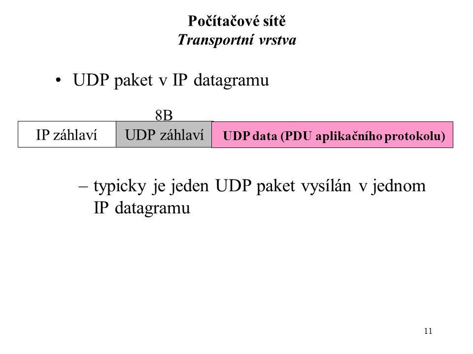 11 Počítačové sítě Transportní vrstva UDP paket v IP datagramu –typicky je jeden UDP paket vysílán v jednom IP datagramu IP záhlavíUDP záhlaví UDP data (PDU aplikačního protokolu) 20B8B