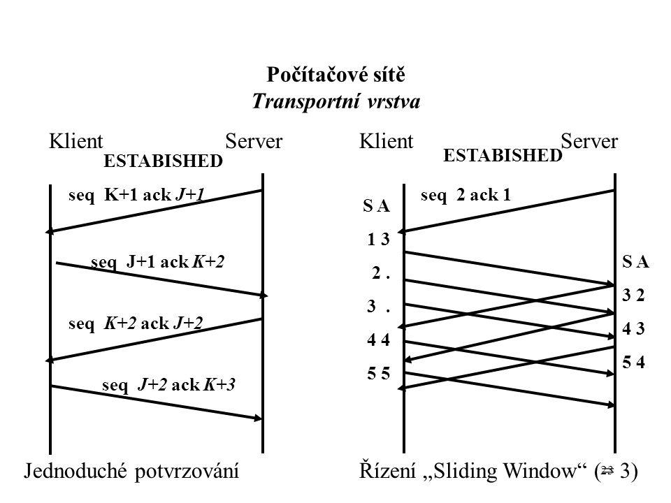 """23 Počítačové sítě Transportní vrstva KlientServerKlientServer ESTABISHED seq K+1 ack J+1 seq K+2 ack J+2 seq J+1 ack K+2 seq J+2 ack K+3 Jednoduché potvrzováníŘízení """"Sliding Window (= 3) ESTABISHED seq 2 ack 1 S A 1 3 2."""