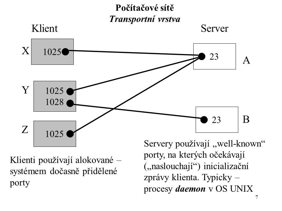 """7 Počítačové sítě Transportní vrstva KlientServer 1025 1028 23 Servery používají """"well-known porty, na kterých očekávají (""""naslouchají ) inicializační zprávy klienta."""