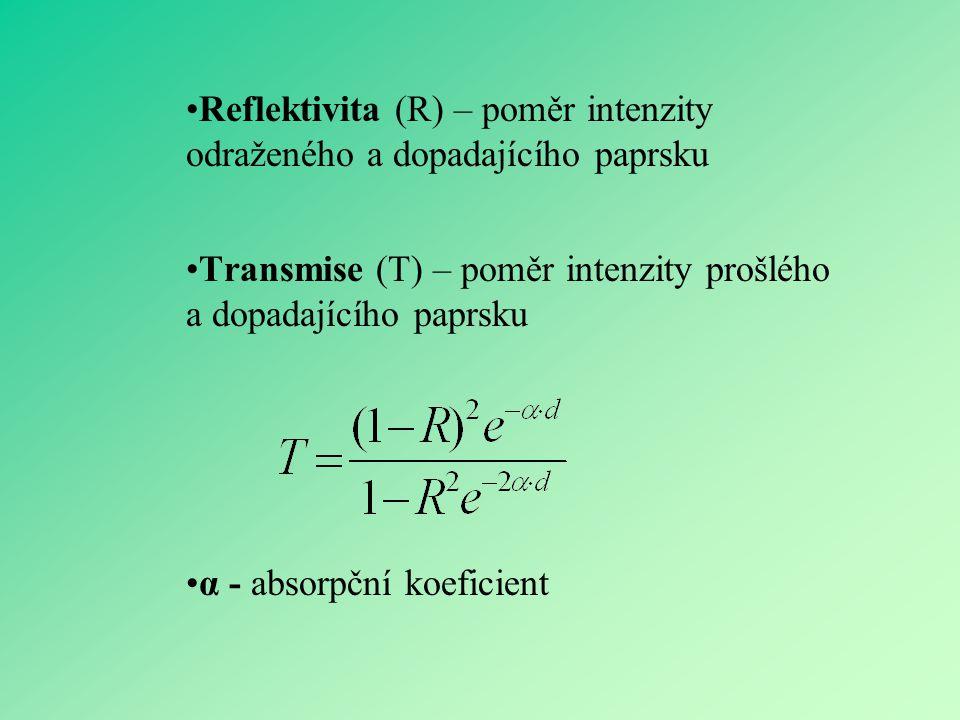 Reflektivita (R) – poměr intenzity odraženého a dopadajícího paprsku Transmise (T) – poměr intenzity prošlého a dopadajícího paprsku α - absorpční koe