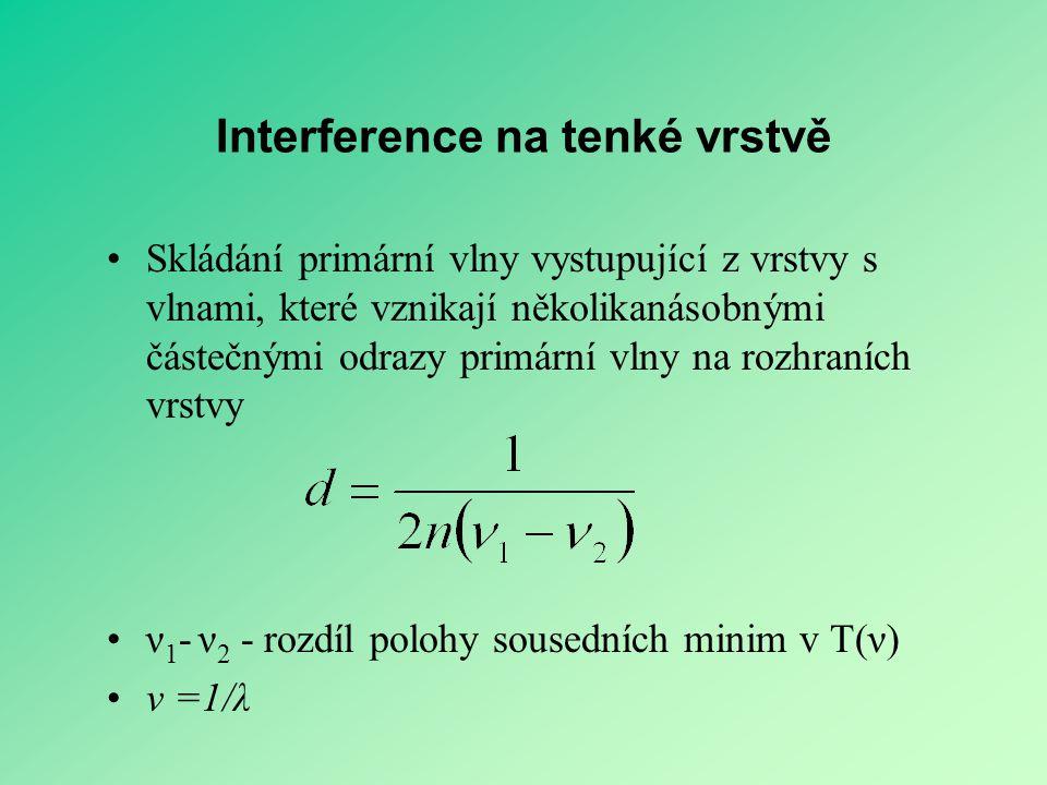 Interference na tenké vrstvě Skládání primární vlny vystupující z vrstvy s vlnami, které vznikají několikanásobnými částečnými odrazy primární vlny na