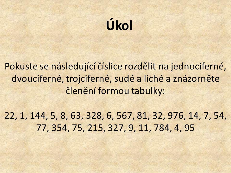 Pokuste se následující číslice rozdělit na jednociferné, dvouciferné, trojciferné, sudé a liché a znázorněte členění formou tabulky: 22, 1, 144, 5, 8, 63, 328, 6, 567, 81, 32, 976, 14, 7, 54, 77, 354, 75, 215, 327, 9, 11, 784, 4, 95 Úkol