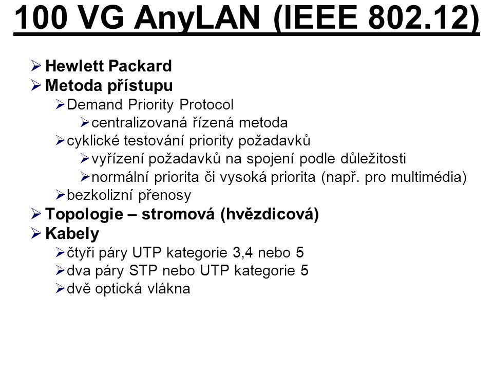 100 VG AnyLAN (IEEE 802.12)  Hewlett Packard  Metoda přístupu  Demand Priority Protocol  centralizovaná řízená metoda  cyklické testování priorit