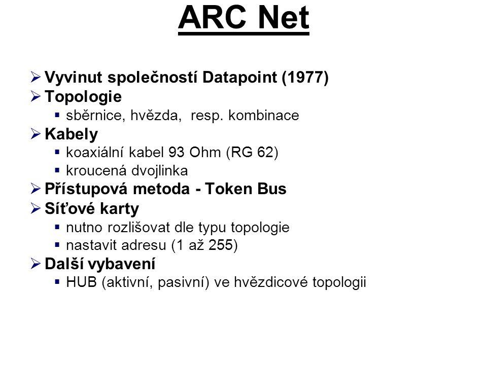 ARC Net  Vyvinut společností Datapoint (1977)  Topologie  sběrnice, hvězda, resp. kombinace  Kabely  koaxiální kabel 93 Ohm (RG 62)  kroucená dv