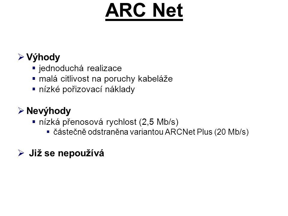 ARC Net  Výhody  jednoduchá realizace  malá citlivost na poruchy kabeláže  nízké pořizovací náklady  Nevýhody  nízká přenosová rychlost (2,5 Mb/