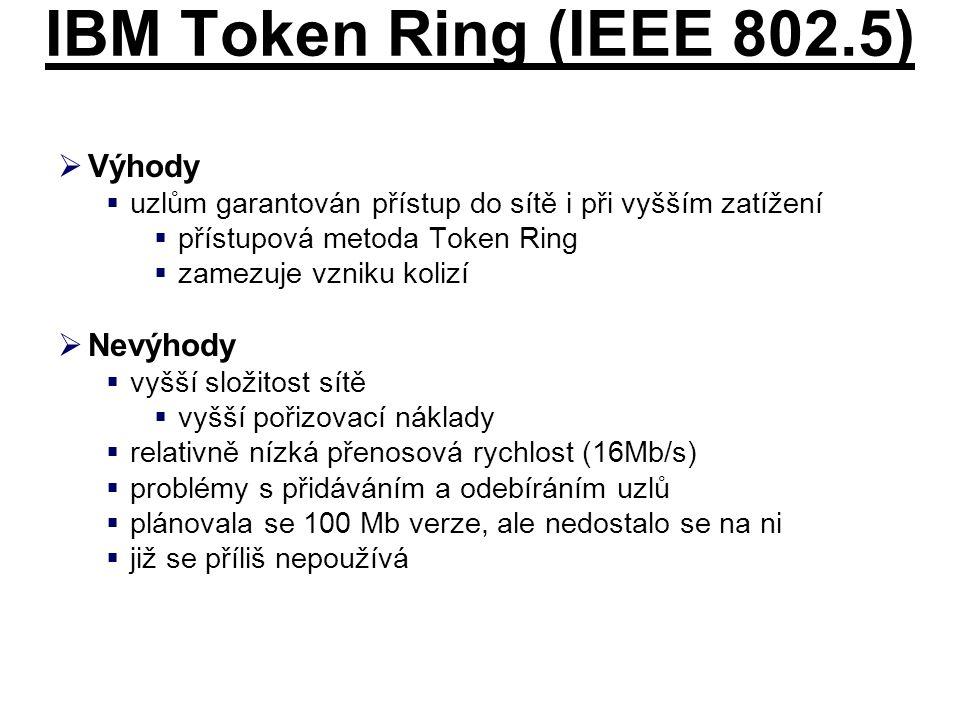 IBM Token Ring (IEEE 802.5)  Výhody  uzlům garantován přístup do sítě i při vyšším zatížení  přístupová metoda Token Ring  zamezuje vzniku kolizí