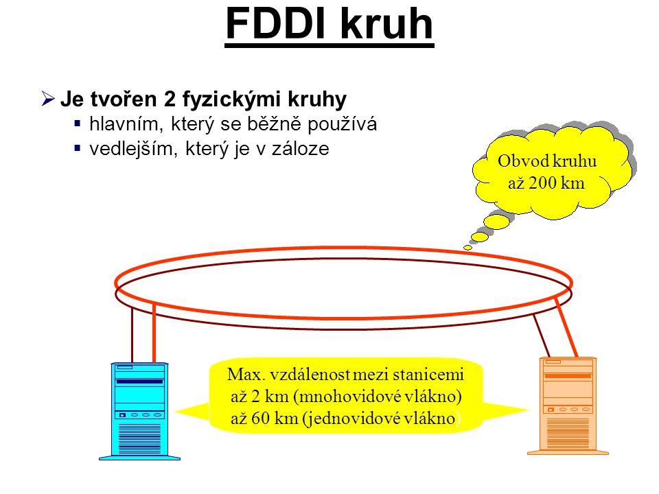 Rekonfigurace FDDI kruhu  Při jednom přerušení kruhu dojde k rekonfiguraci  proběhne automaticky  hlavní kruh je propojen se záložním  možné překlenou 1 výpadek (přerušení)  při dalším výpadku – rozpad na samostatné kruhy