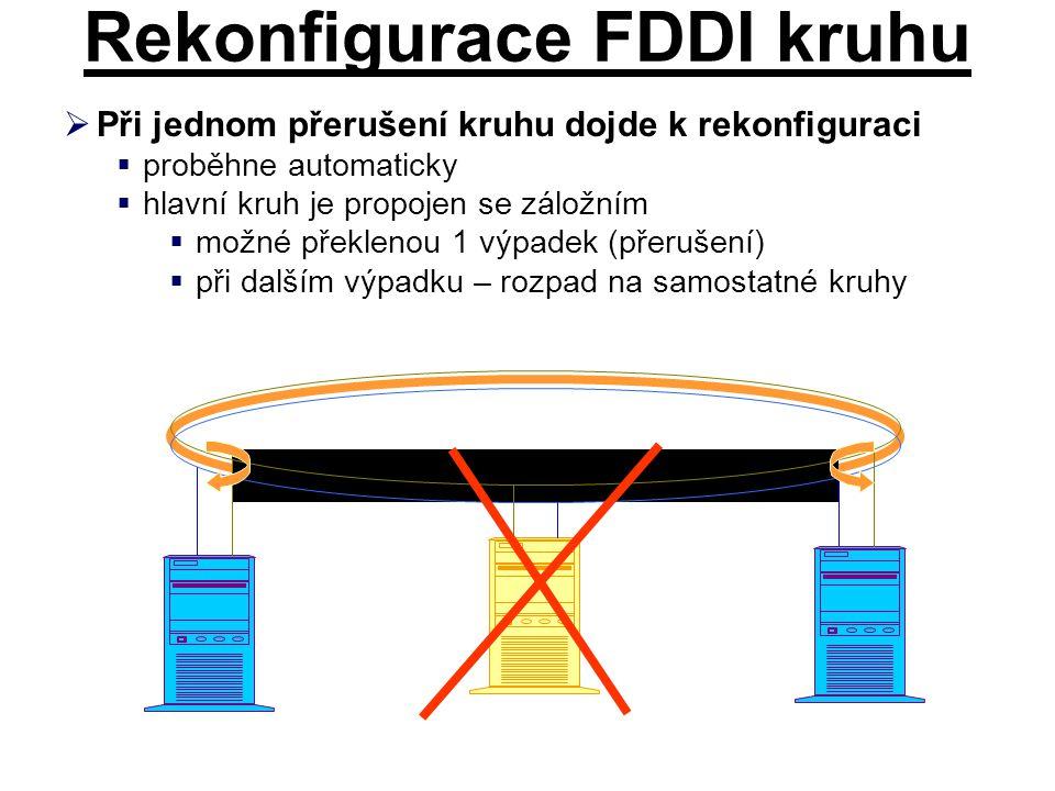 Rekonfigurace FDDI kruhu  Při jednom přerušení kruhu dojde k rekonfiguraci  proběhne automaticky  hlavní kruh je propojen se záložním  možné překl