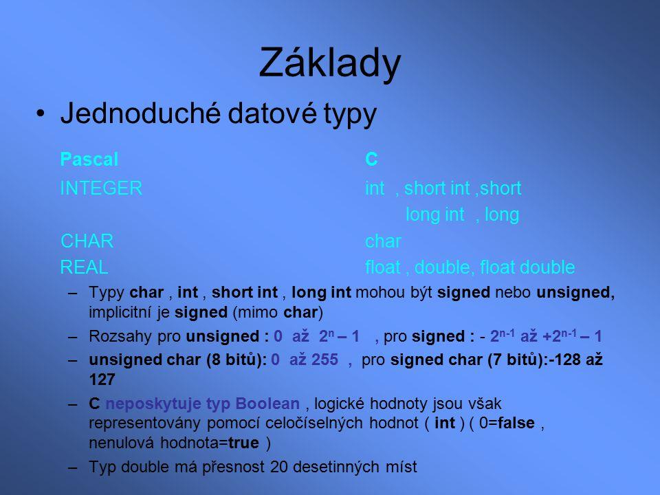 Základy Jednoduché datové typy PascalC INTEGERint, short int,short long int, long CHARchar REALfloat, double, float double –Typy char, int, short int,