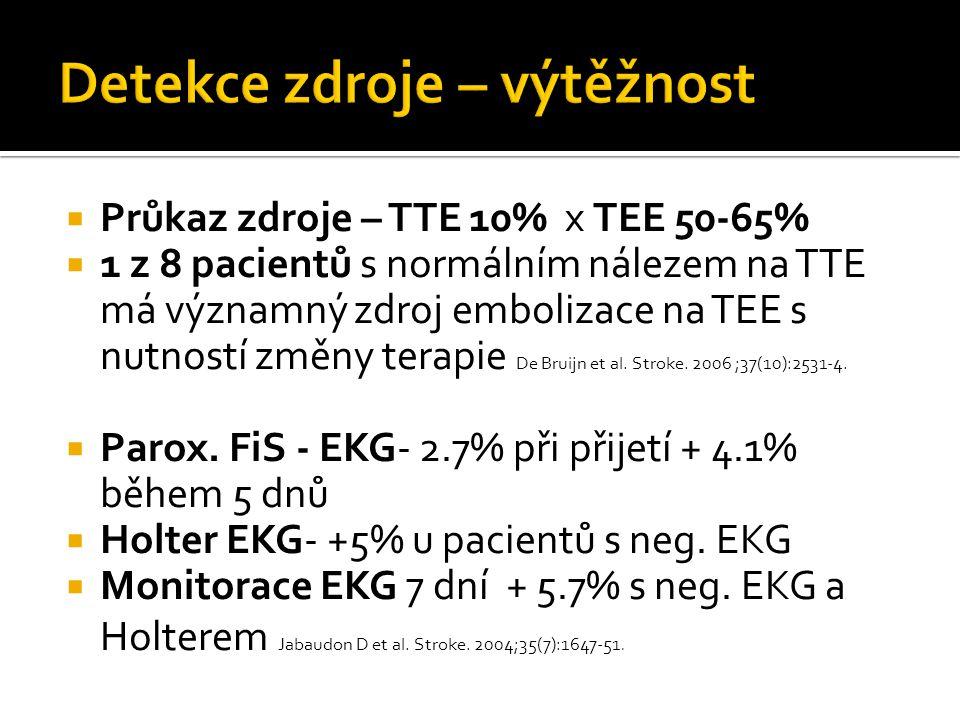  Průkaz zdroje – TTE 10% x TEE 50-65%  1 z 8 pacientů s normálním nálezem na TTE má významný zdroj embolizace na TEE s nutností změny terapie De Bru