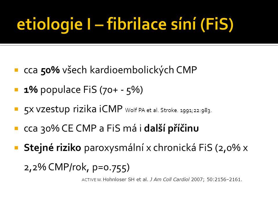  cca 50% všech kardioembolických CMP  1% populace FiS (70+ - 5%)  5x vzestup rizika iCMP Wolf PA et al. Stroke. 1991;22:983.  cca 30% CE CMP a FiS