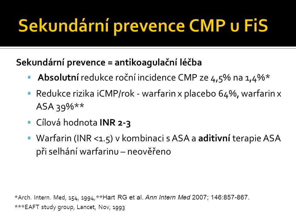Sekundární prevence = antikoagulační léčba  Absolutní redukce roční incidence CMP ze 4,5% na 1,4%*  Redukce rizika iCMP/rok - warfarin x placebo 64%