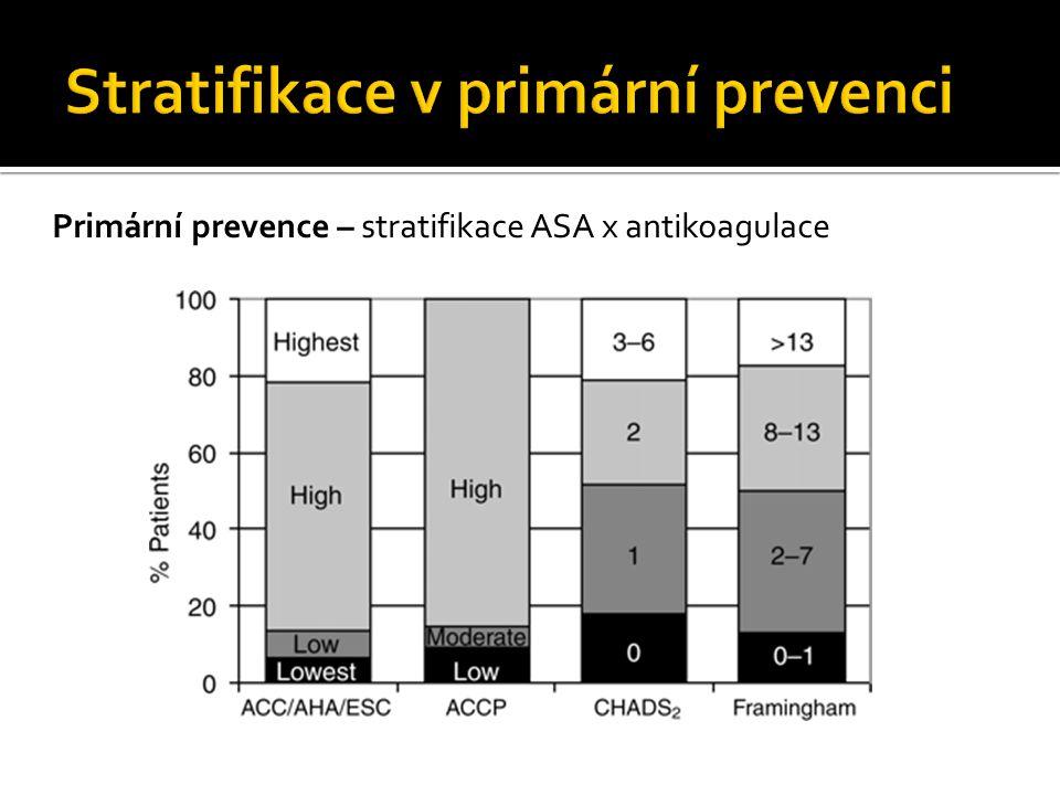 Primární prevence – stratifikace ASA x antikoagulace