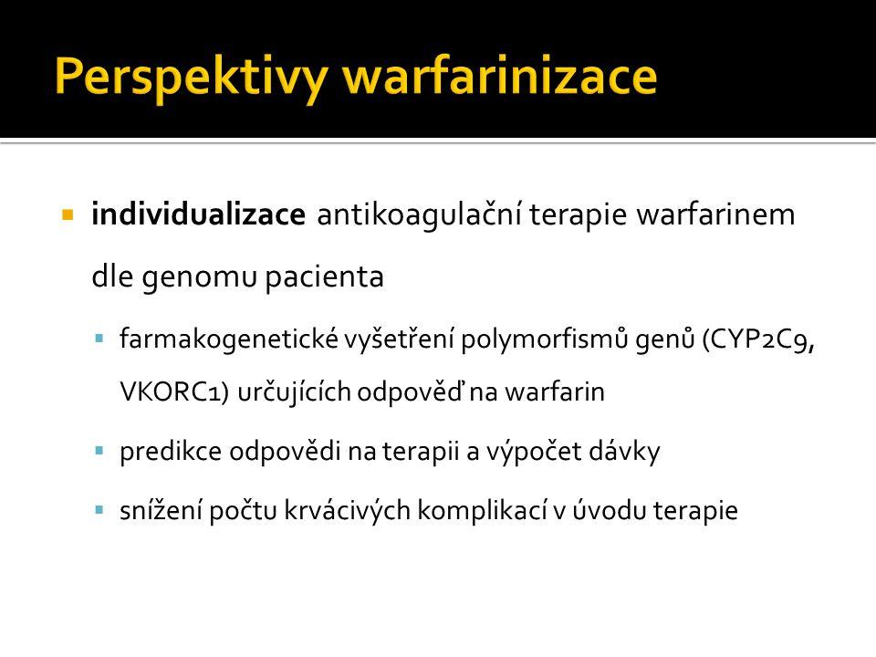  individualizace antikoagulační terapie warfarinem dle genomu pacienta  farmakogenetické vyšetření polymorfismů genů (CYP2C9, VKORC1) určujících odp