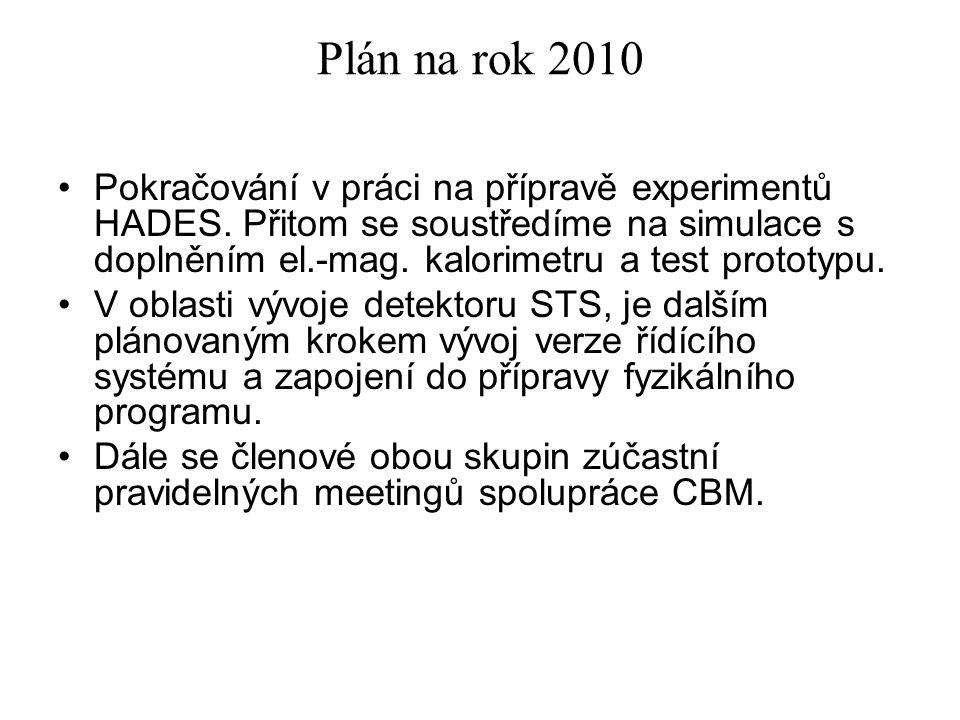 Plán na rok 2010 Pokračování v práci na přípravě experimentů HADES.