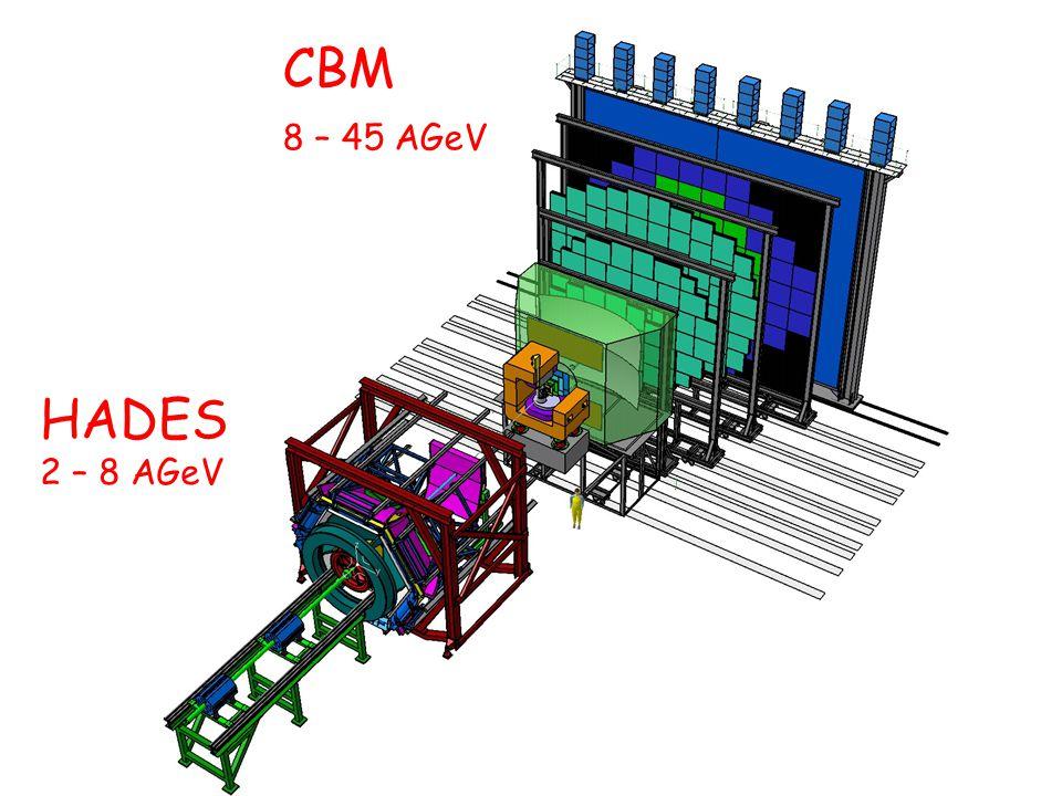 HADES 2 – 8 AGeV CBM 8 – 45 AGeV