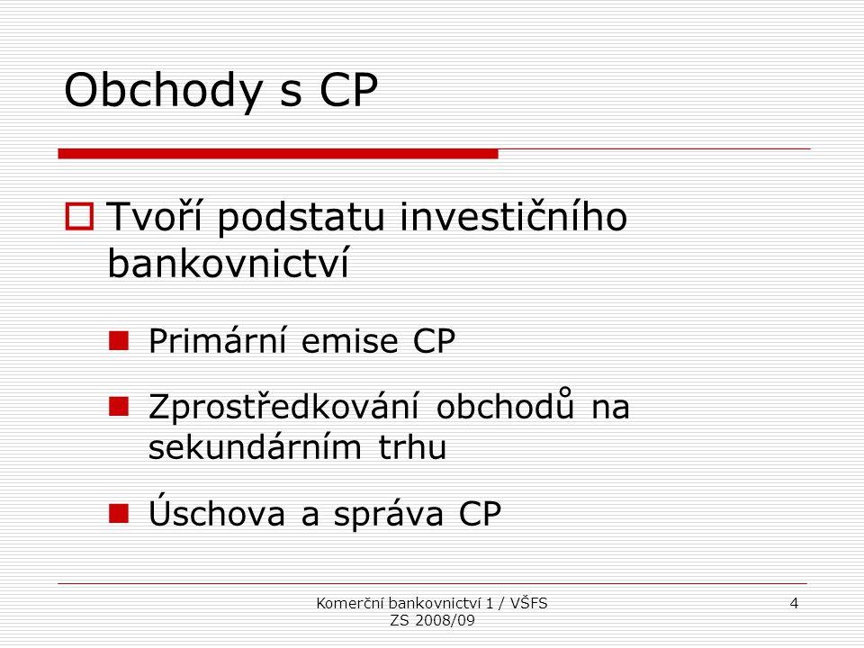 Komerční bankovnictví 1 / VŠFS ZS 2008/09 5 Likvidní akcie v ČR (12.12.2008)