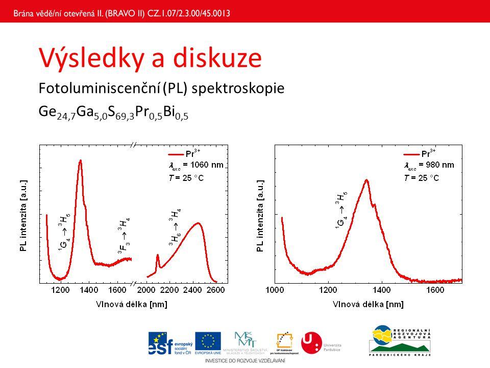 Výsledky a diskuze Fotoluminiscenční (PL) spektroskopie Ge 24,7 Ga 5,0 S 69,3 Pr 0,5 Bi 0,5