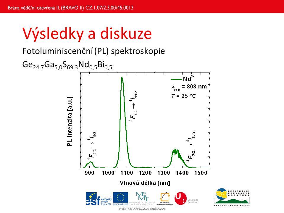 Výsledky a diskuze Fotoluminiscenční (PL) spektroskopie Ge 24,7 Ga 5,0 S 69,3 Nd 0,5 Bi 0,5