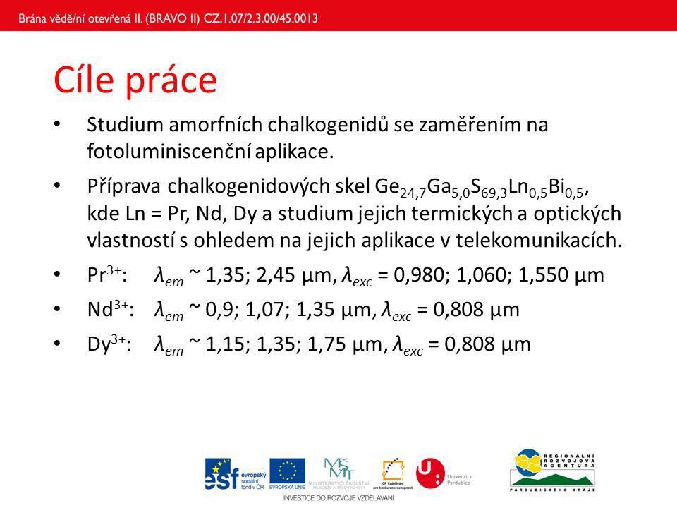Výsledky a diskuze Fotoluminiscenční (PL) spektroskopie Ge 24,7 Ga 5,0 S 69,3 Dy 0,5 Bi 0,5