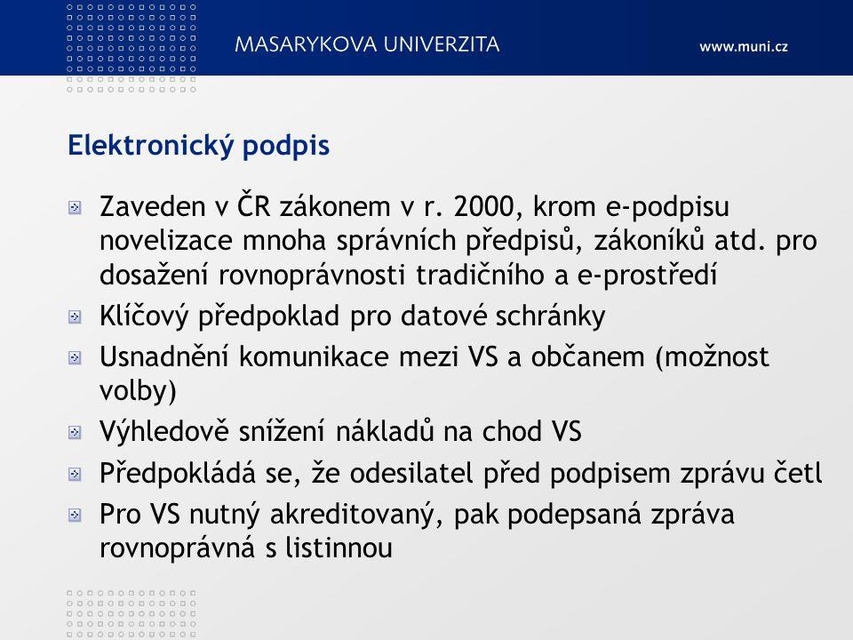 Zaveden v ČR zákonem v r. 2000, krom e-podpisu novelizace mnoha správních předpisů, zákoníků atd.