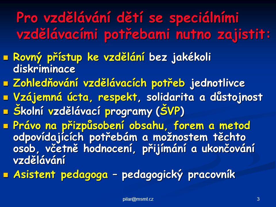 3pilar@msmt.cz Pro vzdělávání dětí se speciálními vzdělávacími potřebami nutno zajistit: Rovný přístup ke vzdělání bez jakékoli diskriminace Rovný přístup ke vzdělání bez jakékoli diskriminace Zohledňování vzdělávacích potřeb jednotlivce Zohledňování vzdělávacích potřeb jednotlivce Vzájemná úcta, respekt, solidarita a důstojnost Vzájemná úcta, respekt, solidarita a důstojnost Školní vzdělávací programy (ŠVP) Školní vzdělávací programy (ŠVP) Právo na přizpůsobení obsahu, forem a metod odpovídajících potřebám a možnostem těchto osob, včetně hodnocení, přijímání a ukončování vzdělávání Právo na přizpůsobení obsahu, forem a metod odpovídajících potřebám a možnostem těchto osob, včetně hodnocení, přijímání a ukončování vzdělávání Asistent pedagoga – pedagogický pracovník Asistent pedagoga – pedagogický pracovník