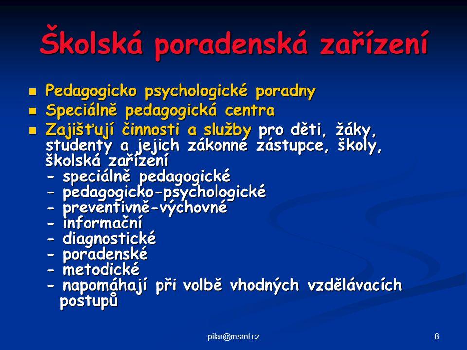 8pilar@msmt.cz Školská poradenská zařízení Pedagogicko psychologické poradny Pedagogicko psychologické poradny Speciálně pedagogická centra Speciálně pedagogická centra Zajišťují činnosti a služby pro děti, žáky, studenty a jejich zákonné zástupce, školy, školská zařízení - speciálně pedagogické - pedagogicko-psychologické - preventivně-výchovné - informační - diagnostické - poradenské - metodické - napomáhají při volbě vhodných vzdělávacích postupů Zajišťují činnosti a služby pro děti, žáky, studenty a jejich zákonné zástupce, školy, školská zařízení - speciálně pedagogické - pedagogicko-psychologické - preventivně-výchovné - informační - diagnostické - poradenské - metodické - napomáhají při volbě vhodných vzdělávacích postupů