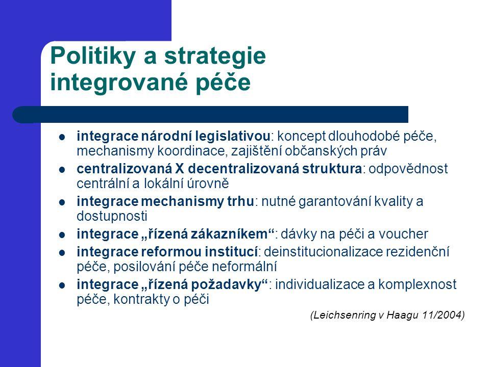 Politiky a strategie integrované péče integrace národní legislativou: koncept dlouhodobé péče, mechanismy koordinace, zajištění občanských práv centra