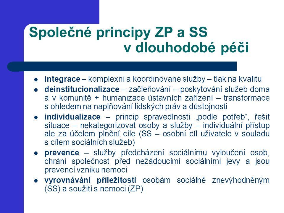 Společné principy ZP a SS v dlouhodobé péči integrace – komplexní a koordinované služby – tlak na kvalitu deinstitucionalizace – začleňování – poskyto