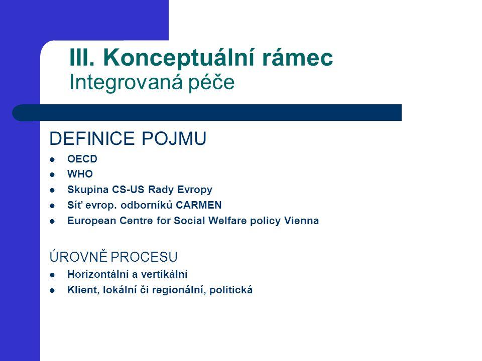 III. Konceptuální rámec Integrovaná péče DEFINICE POJMU OECD WHO Skupina CS-US Rady Evropy Síť evrop. odborníků CARMEN European Centre for Social Welf