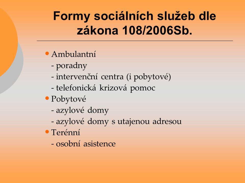 Formy sociálních služeb dle zákona 108/2006Sb. Ambulantní - poradny - intervenční centra (i pobytové) - telefonická krizová pomoc Pobytové - azylové d