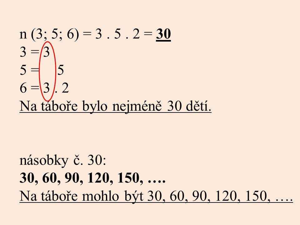 n (3; 5; 6) = 3. 5. 2 = 30 3 = 3 5 = 5 6 = 3. 2 Na táboře bylo nejméně 30 dětí. násobky č. 30: 30, 60, 90, 120, 150, …. Na táboře mohlo být 30, 60, 90