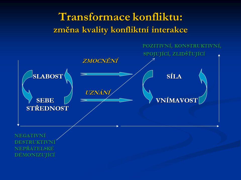 Transformace konfliktu: změna kvality konfliktní interakce POZITIVNÍ, KONSTRUKTIVNÍ, POZITIVNÍ, KONSTRUKTIVNÍ, SPOJUJÍCÍ, ZLIDŠŤUJÍCÍ SPOJUJÍCÍ, ZLIDŠ