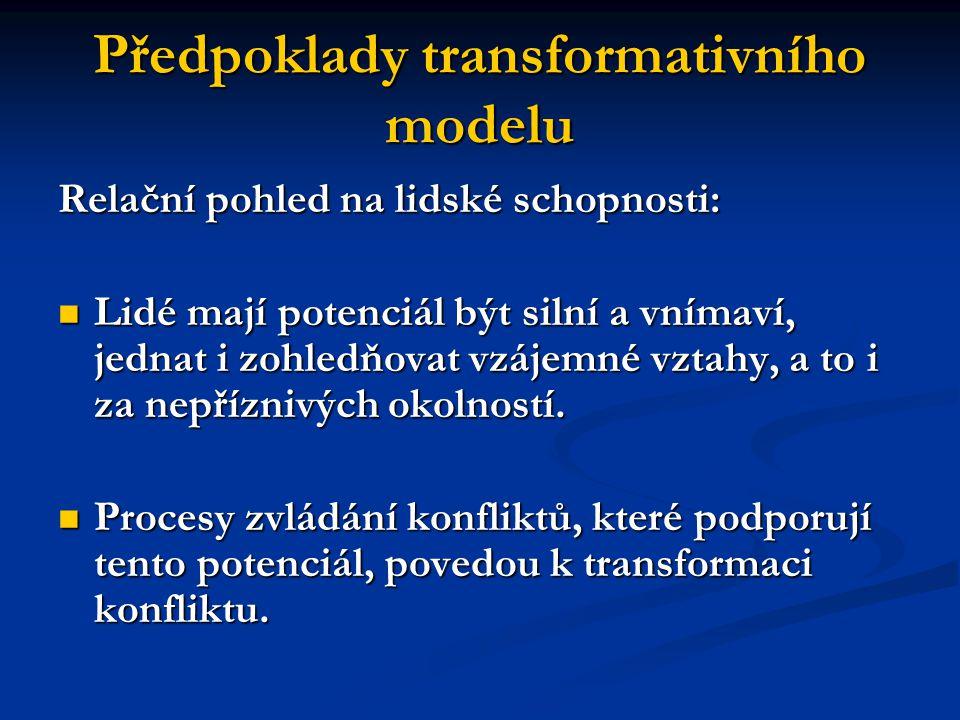 Předpoklady transformativního modelu Relační pohled na lidské schopnosti: Lidé mají potenciál být silní a vnímaví, jednat i zohledňovat vzájemné vztah