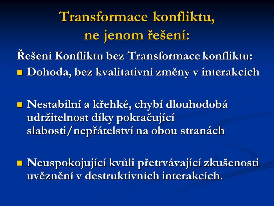 Transformace konfliktu, ne jenom řešení: Řešení Konfliktu bez Transformace konfliktu: Dohoda, bez kvalitativní změny v interakcích Dohoda, bez kvalita
