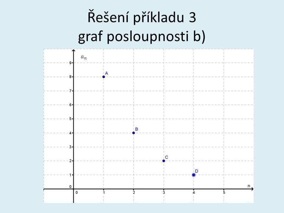 Řešení příkladu 3 graf posloupnosti b)