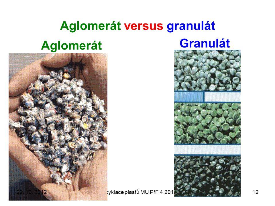 Aglomerát versus granulát Recyklace plastů MU PřF 4 201212 Aglomerát Granulát 22. 10. 2012