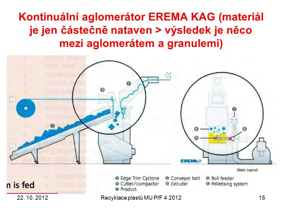 Kontinuální aglomerátor EREMA KAG (materiál je jen částečně nataven > výsledek je něco mezi aglomerátem a granulemi) Recyklace plastů MU PřF 4 2012152