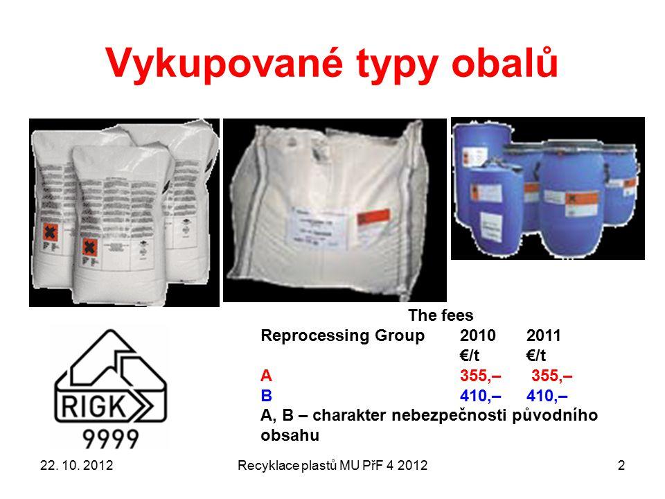 Vykupované typy obalů 22. 10. 2012Recyklace plastů MU PřF 4 20122 The fees Reprocessing Group 2010 2011 €/t A 355,– 355,– B 410,– 410,– A, B – charakt