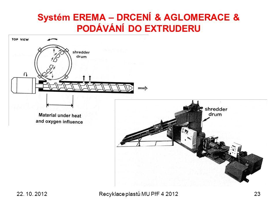 Systém EREMA – DRCENÍ & AGLOMERACE & PODÁVÁNÍ DO EXTRUDERU Recyklace plastů MU PřF 4 20122322. 10. 2012