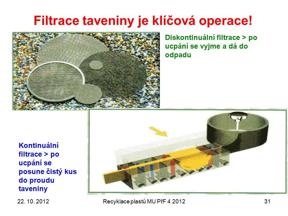 Filtrace taveniny je klíčová operace! Recyklace plastů MU PřF 4 201231 Diskontinuální filtrace > po ucpání se vyjme a dá do odpadu Kontinuální filtrac