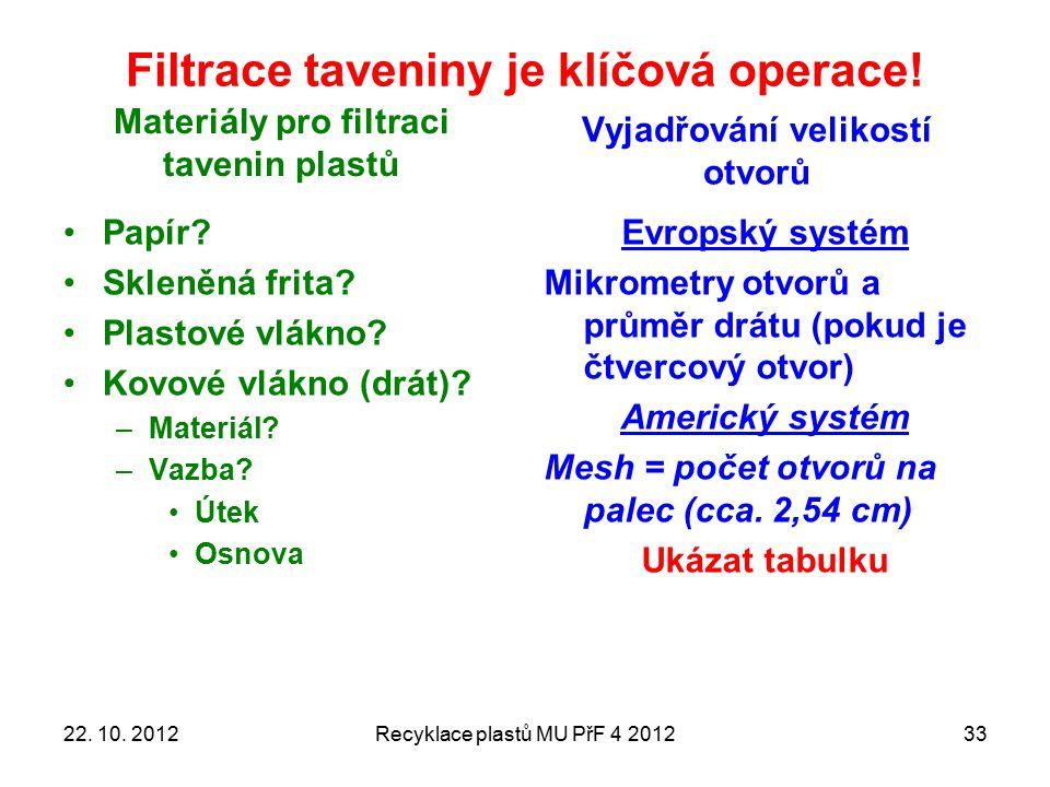 Filtrace taveniny je klíčová operace! Materiály pro filtraci tavenin plastů Papír? Skleněná frita? Plastové vlákno? Kovové vlákno (drát)? –Materiál? –