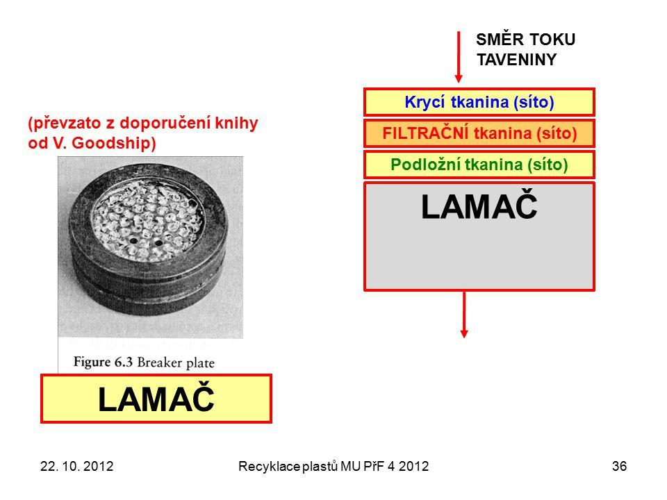 Recyklace plastů MU PřF 4 201236 SMĚR TOKU TAVENINY Krycí tkanina (síto) FILTRAČNÍ tkanina (síto) Podložní tkanina (síto) LAMAČ (převzato z doporučení