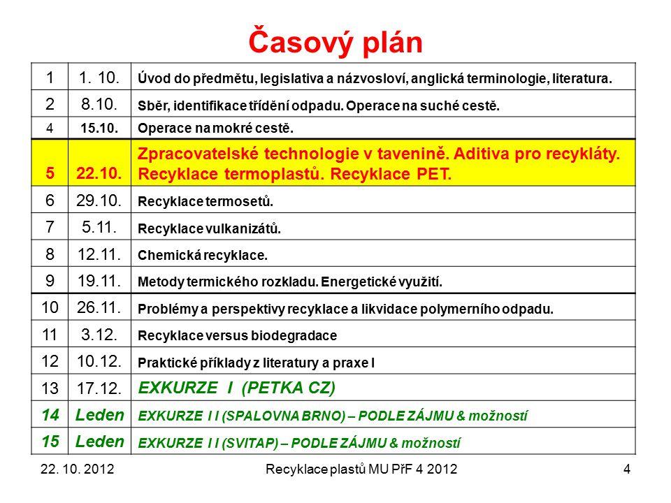 Kontinuální aglomerátor EREMA KAG (materiál je jen částečně nataven > výsledek je něco mezi aglomerátem a granulemi) Recyklace plastů MU PřF 4 20121522.