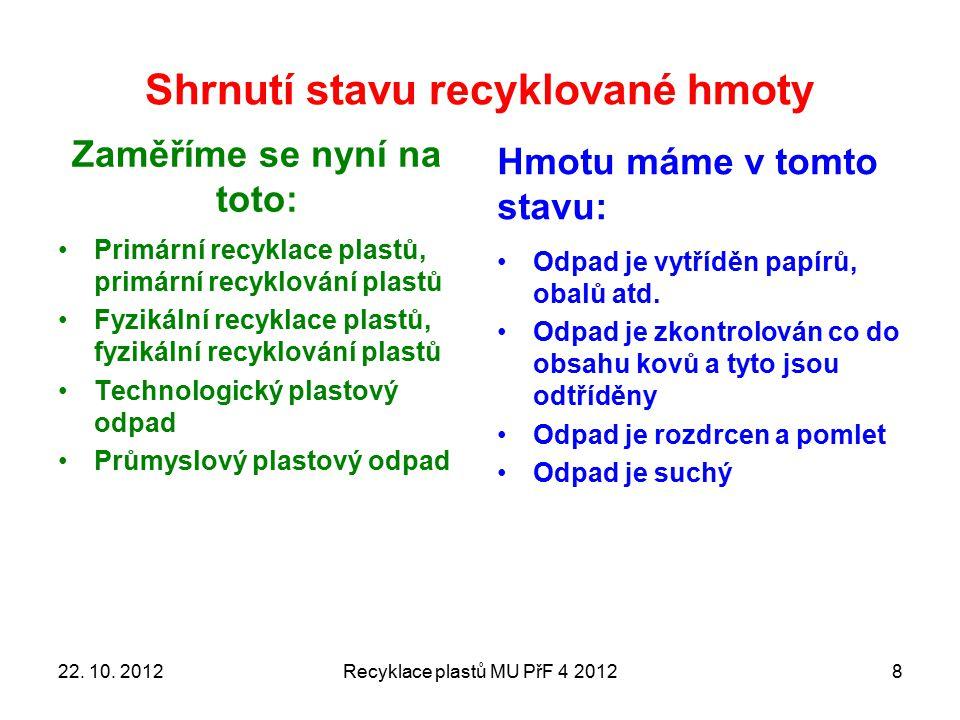 Shrnutí stavu recyklované hmoty Zaměříme se nyní na toto: Primární recyklace plastů, primární recyklování plastů Fyzikální recyklace plastů, fyzikální